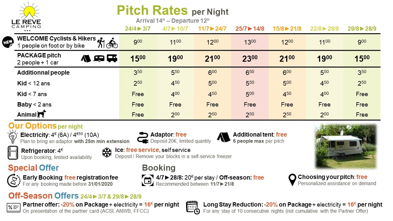 Our pitches rates